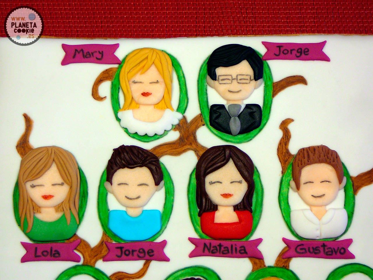 Imagenes De Un Arbol Animado: Árbol Genealógico (Family Tree Cookie)