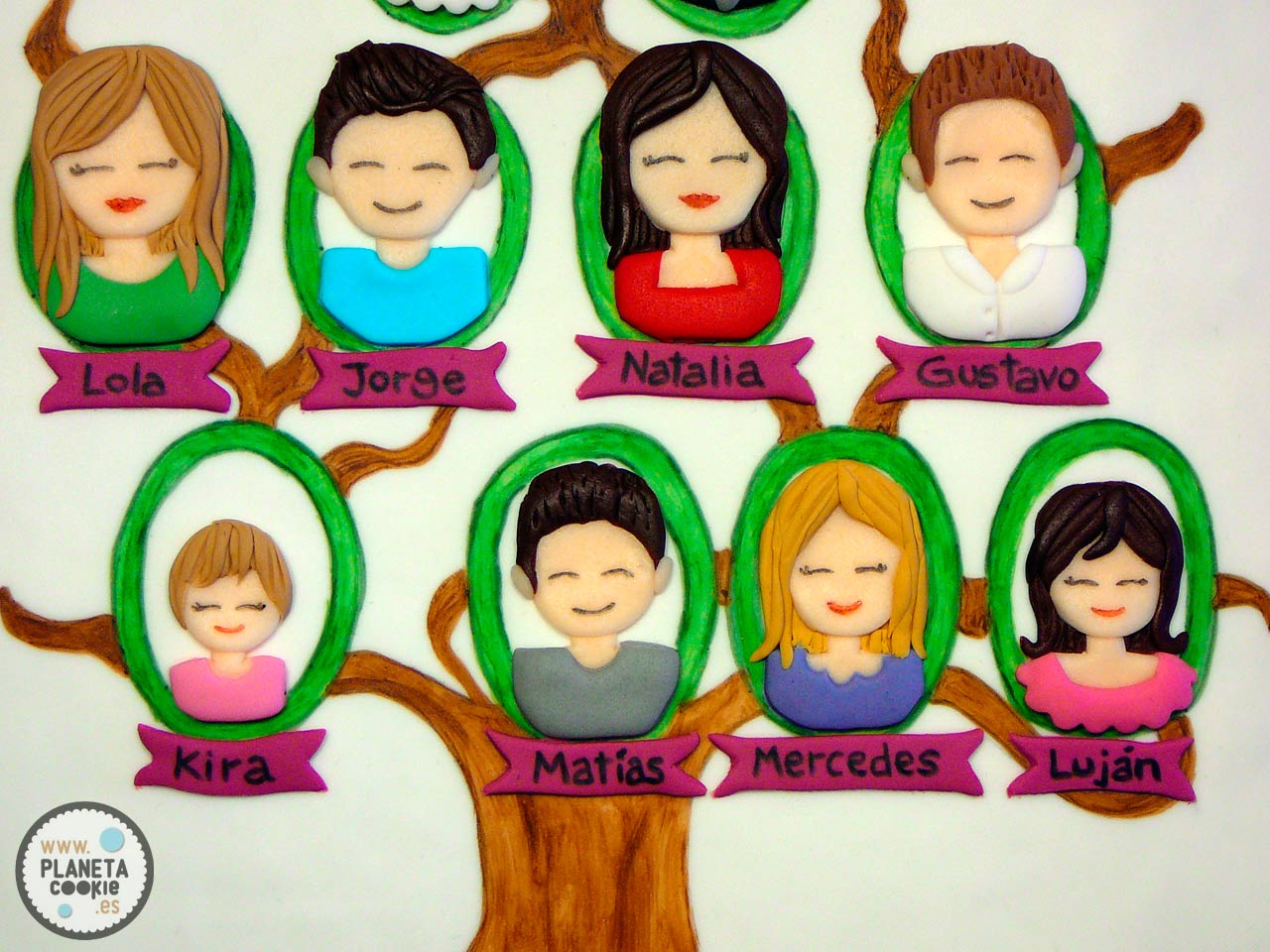 Rbol geneal gico family tree cookie planeta cookie for Mural una familia chicana